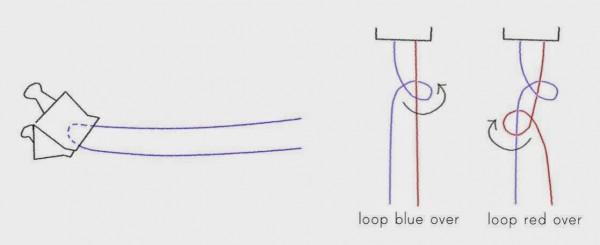 Kéo căng một đầu dây rồi luồn dây còn lại thành một hình tròn.