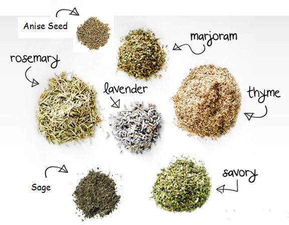 Sản phẩm là hỗn hợp của các loại lá thơm như thyme, oregano...
