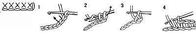 Kí hiệu mũi móc đơn là x (đôi khi nằm thẳng đứng như dấu +)
