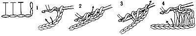Kí hiệu của mũi nửa kép là hình chữ T ngắn
